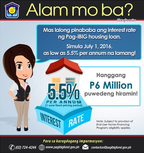 pag ibig offers its lowest home loan rate of 5.5% infographic